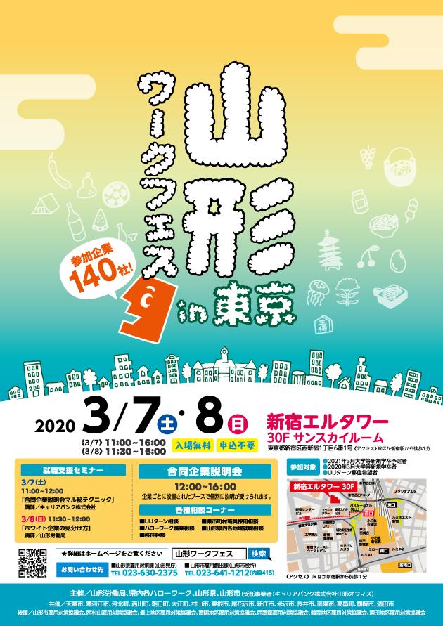 Visual2020a