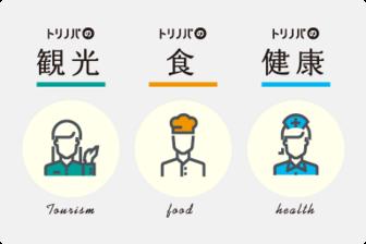 トリノバ~Tottoriで働くを楽しむ~ 鳥取県地域活性化雇用創造プロジェクト推進協議会