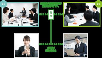 愛知の企業説明会